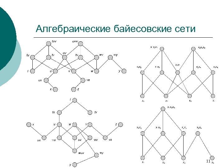 Алгебраические байесовские сети 11