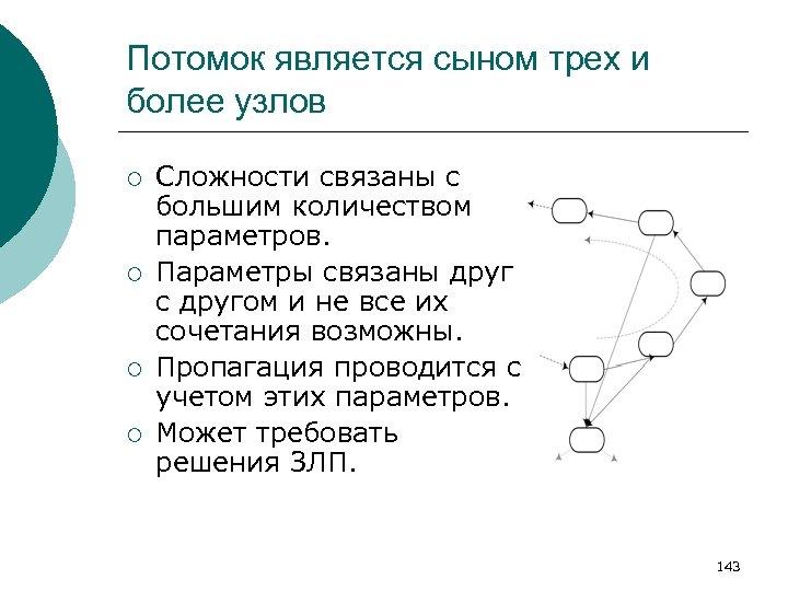 Потомок является сыном трех и более узлов ¡ ¡ Сложности связаны с большим количеством