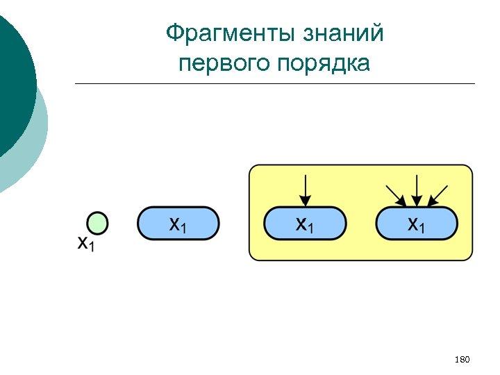 Фрагменты знаний первого порядка 180