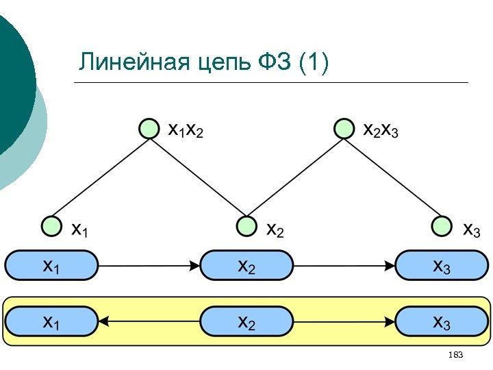Линейная цепь ФЗ (1) 183