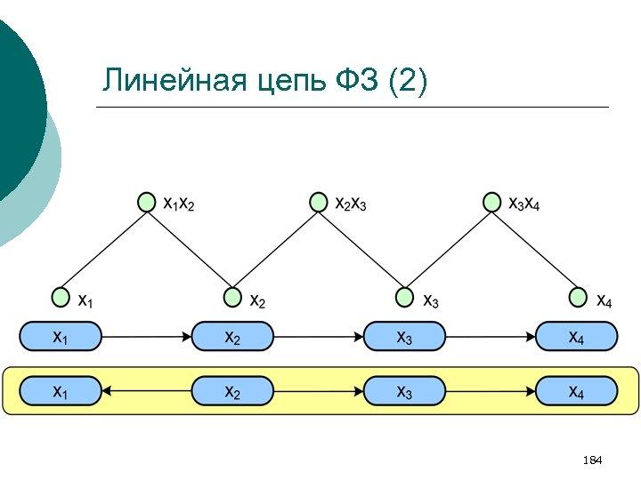 Линейная цепь ФЗ (2) 184