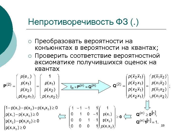 Непротиворечивость ФЗ (. ) ¡ ¡ Преобразовать вероятности на конъюнктах в вероятности на квантах;