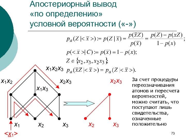 Апостериорный вывод «по определению» условной вероятности ( «-» ) За счет процедуры переозначивания атомов