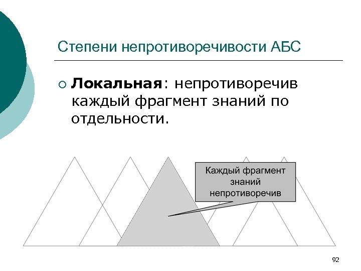 Степени непротиворечивости АБС ¡ Локальная: непротиворечив каждый фрагмент знаний по отдельности. 92