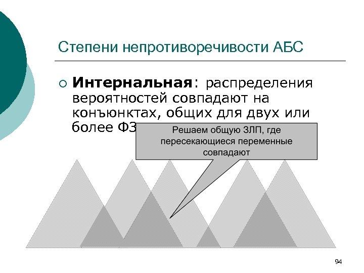 Степени непротиворечивости АБС ¡ Интернальная: распределения вероятностей совпадают на конъюнктах, общих для двух или