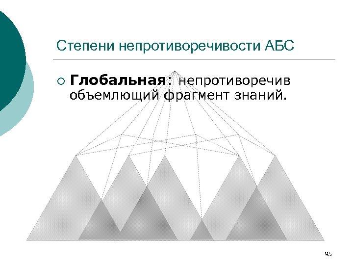 Степени непротиворечивости АБС ¡ Глобальная: непротиворечив объемлющий фрагмент знаний. 95