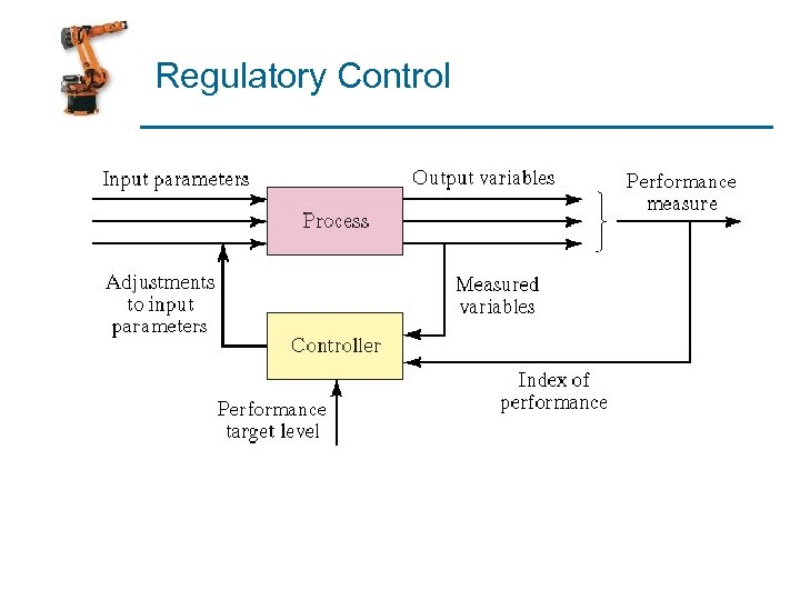 Regulatory Control