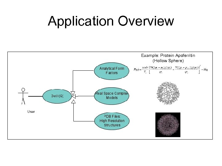 Application Overview Example: Protein Apoferritin (Hollow Sphere)