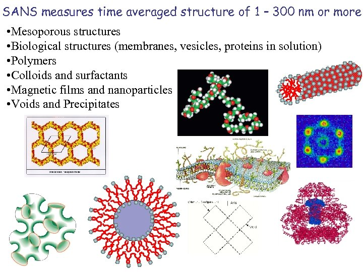 SANS measures time averaged structure of 1 – 300 nm or more • Mesoporous