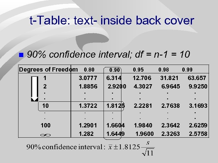t-Table: text- inside back cover n 90% confidence interval; df = n-1 = 10