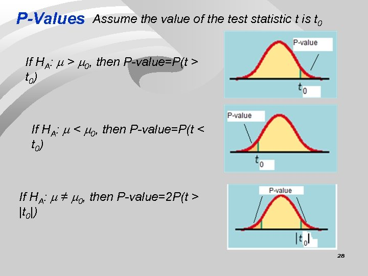 P-Values Assume the value of the test statistic t is t 0 If HA: