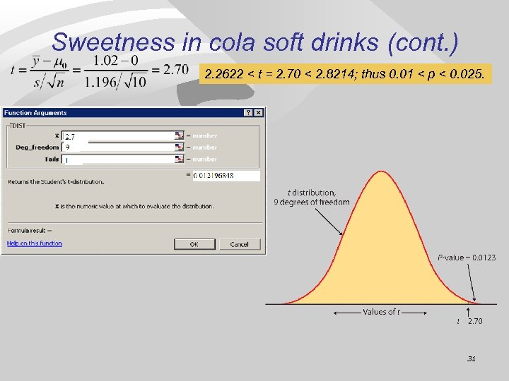 Sweetness in cola soft drinks (cont. ) 2. 2622 < t = 2. 70