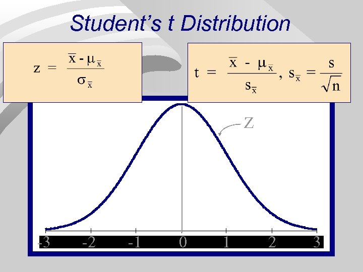 Student's t Distribution Z -3 -3 -2 -2 -1 -1 0 0 1 1
