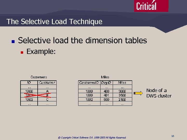 The Selective Load Technique n Selective load the dimension tables n Example: Node of