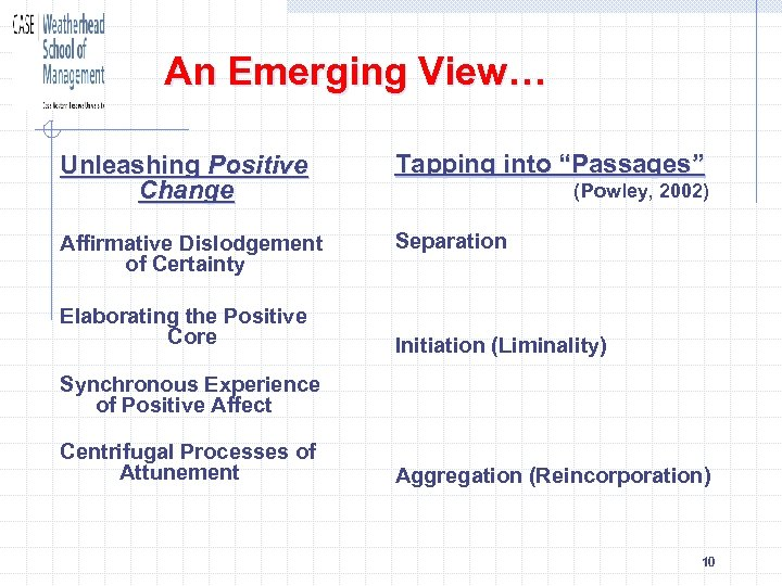 """An Emerging View… Unleashing Positive Change Tapping into """"Passages"""" Affirmative Dislodgement of Certainty Separation"""