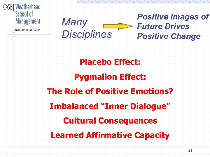 Many Disciplines Positive Images of Future Drives Positive Change Placebo Effect: Pygmalion Effect: The