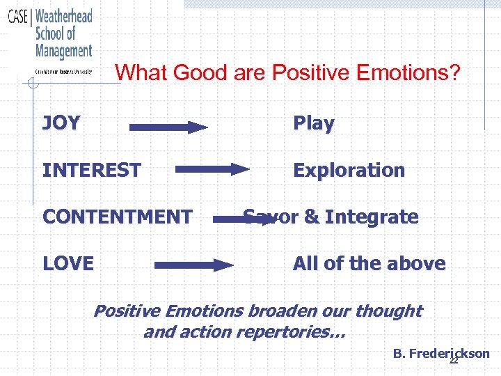 What Good are Positive Emotions? JOY Play INTEREST Exploration CONTENTMENT LOVE Savor & Integrate