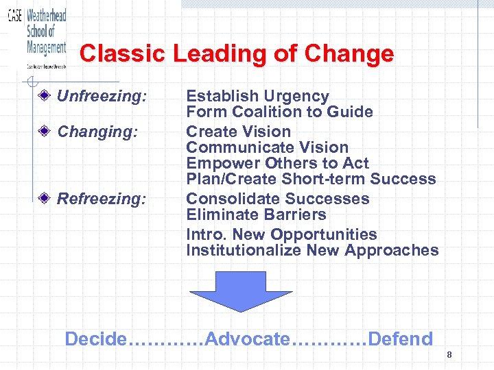 Classic Leading of Change Unfreezing: Changing: Refreezing: Establish Urgency Form Coalition to Guide Create