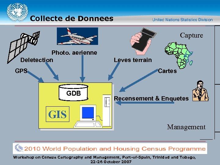 Collecte de Donnees Capture Photo. aerienne Deletection GPS Leves terrain Cartes GDB Recensement &