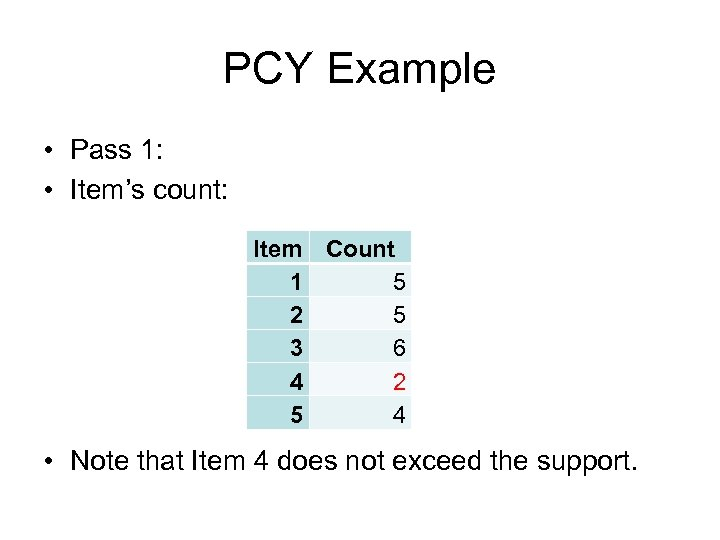 PCY Example • Pass 1: • Item's count: Item Count 1 5 2 5