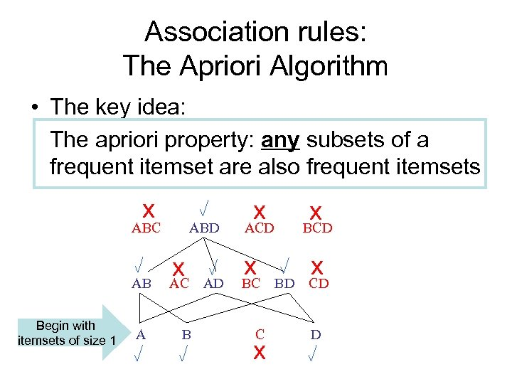 Association rules: The Apriori Algorithm • The key idea: The apriori property: any subsets