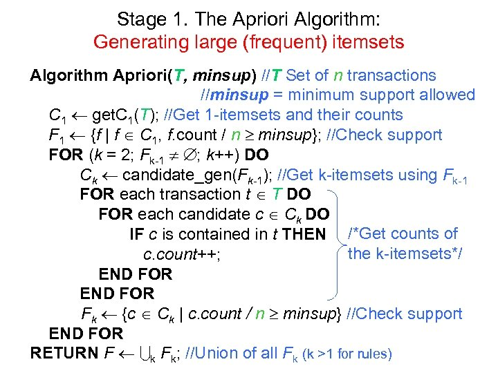 Stage 1. The Apriori Algorithm: Generating large (frequent) itemsets Algorithm Apriori(T, minsup) //T Set
