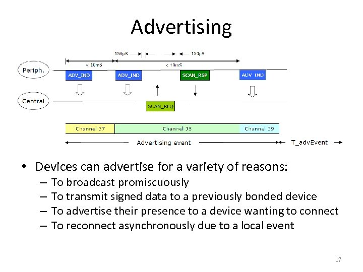 Advertising • Devices can advertise for a variety of reasons: – – To broadcast