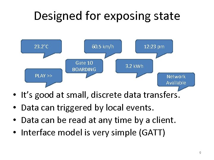 Designed for exposing state 23. 2˚C PLAY >> • • 60. 5 km/h Gate