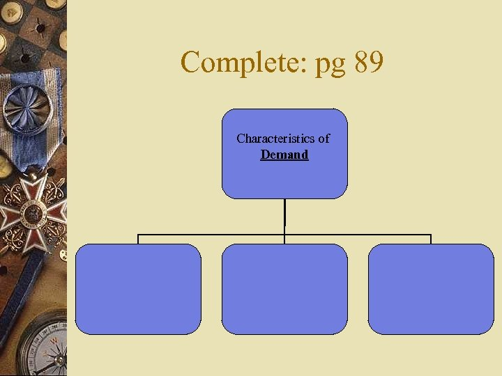 Complete: pg 89 Characteristics of Demand