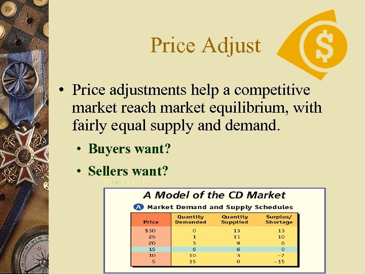 Price Adjust • Price adjustments help a competitive market reach market equilibrium, with fairly