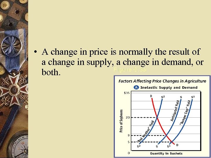 • A change in price is normally the result of a change in
