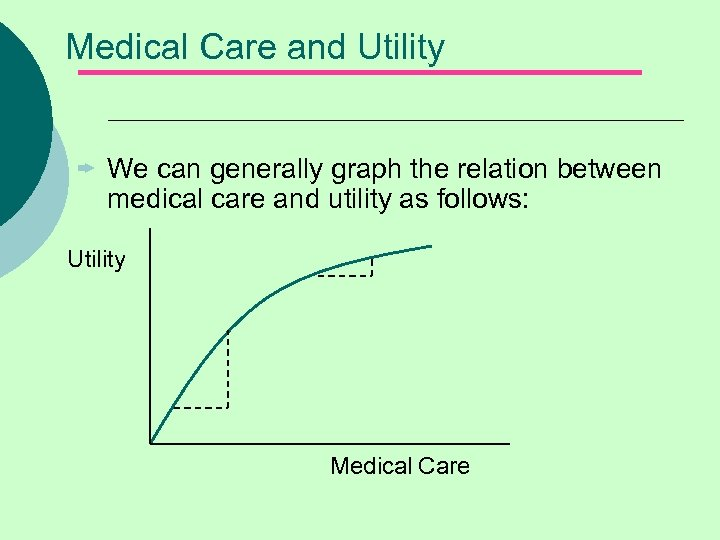 Medical Care and Utility We can generally graph the relation between medical care and