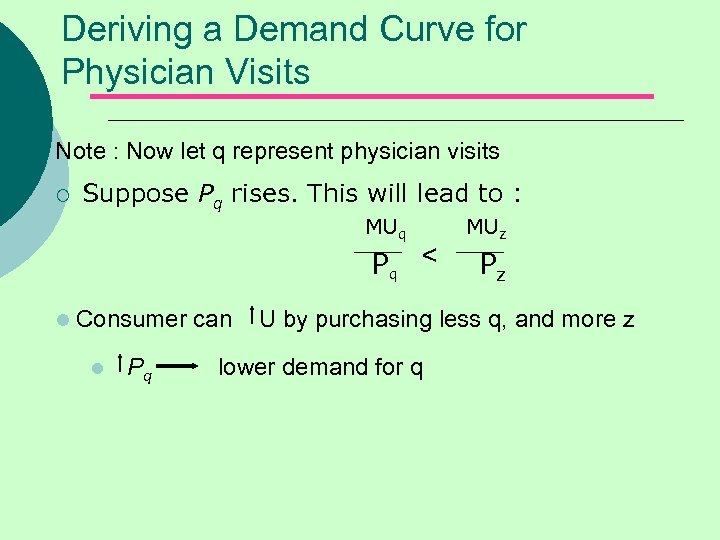 Deriving a Demand Curve for Physician Visits Note : Now let q represent physician