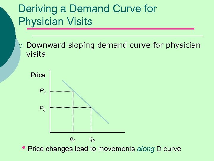 Deriving a Demand Curve for Physician Visits ¡ Downward sloping demand curve for physician