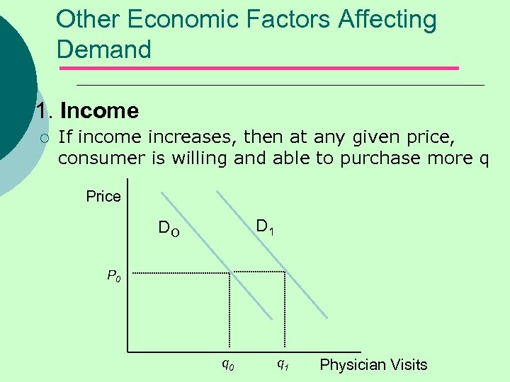 Other Economic Factors Affecting Demand 1. Income ¡ If income increases, then at any