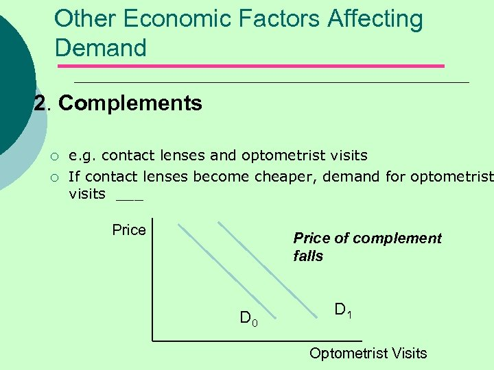Other Economic Factors Affecting Demand 2. Complements ¡ ¡ e. g. contact lenses and