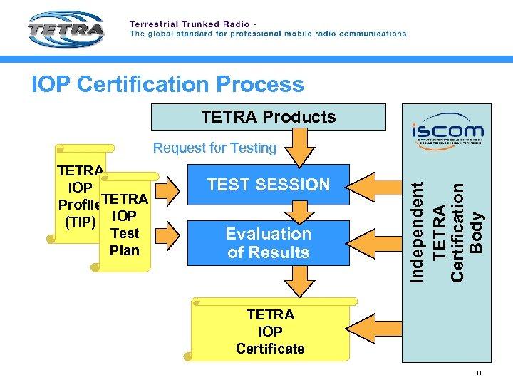 IOP Certification Process TETRA Products TETRA IOP Profile. TETRA (TIP) IOP Test Plan TEST