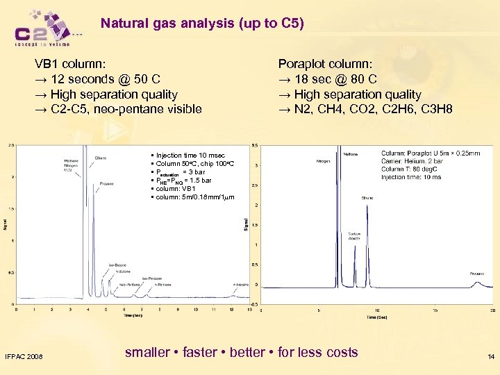 Natural gas analysis (up to C 5) VB 1 column: → 12 seconds @