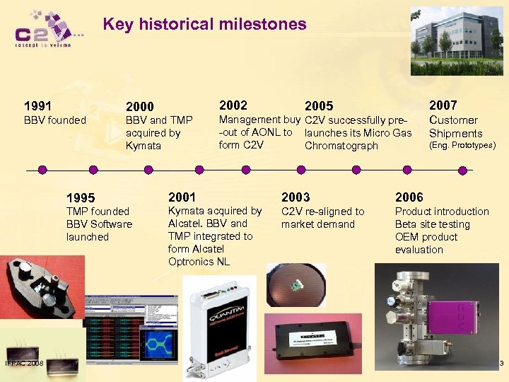 Key historical milestones 2007 1991 2000 2002 BBV founded BBV and TMP acquired by