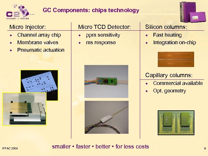 GC Components: chips technology Micro Injector: ® ® ® Micro TCD Detector: Channel array