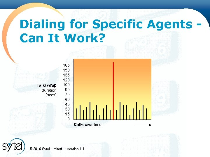 Click to edit Master title style Dialing for Specific Agents Can It Work? Talk/