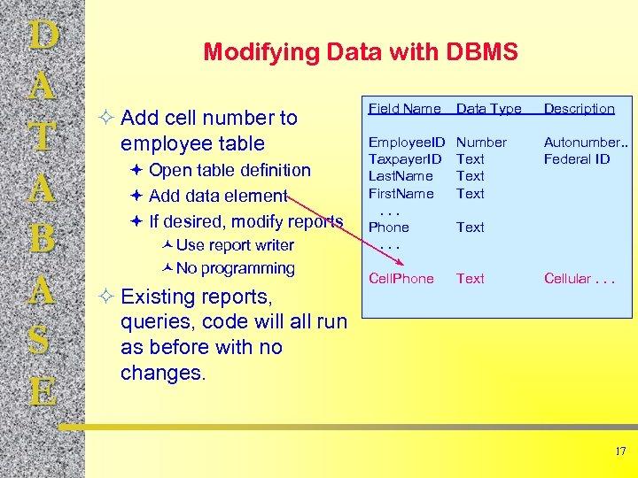 D A T A B A S E Modifying Data with DBMS ² Add