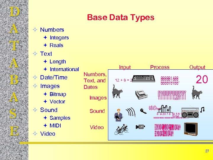 D A T A B A S E Base Data Types ² Numbers ª