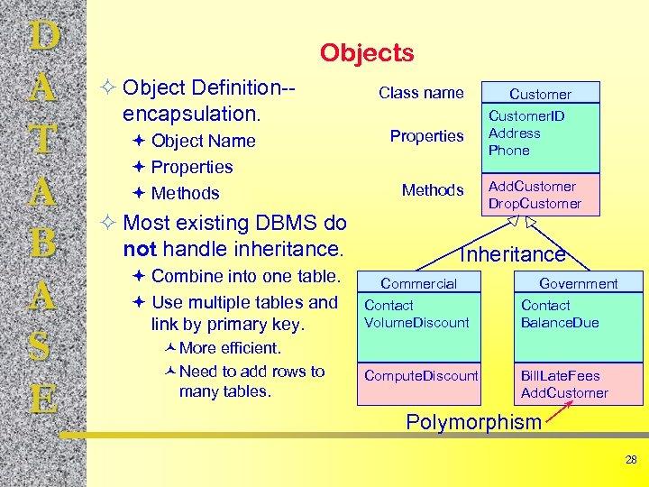 D A T A B A S E Objects ² Object Definition-encapsulation. ª Object