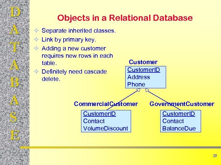 D A T A B A S E Objects in a Relational Database ²