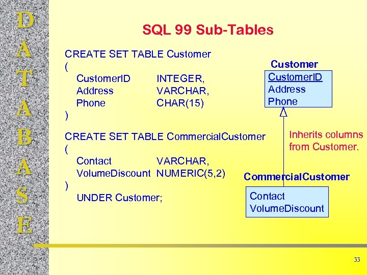 D A T A B A S E SQL 99 Sub-Tables CREATE SET TABLE