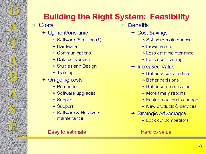 D A T A B A S E Building the Right System: Feasibility ²