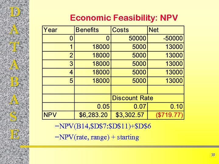 D A T A B A S E Economic Feasibility: NPV =NPV(B 14, $D$7: