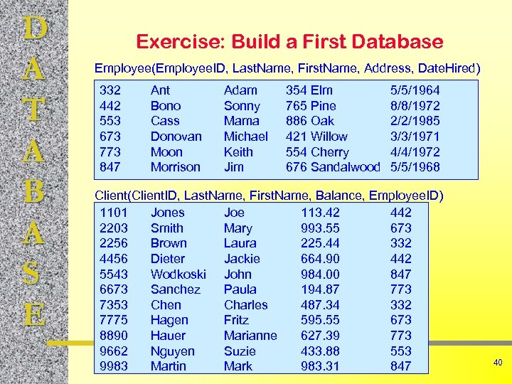D A T A B A S E Exercise: Build a First Database Employee(Employee.