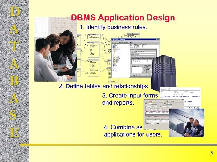 D A T A B A S E DBMS Application Design 1. Identify business